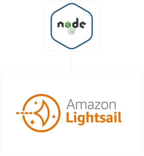 Bitnami Nodejs Stack and Amazon Lightsail