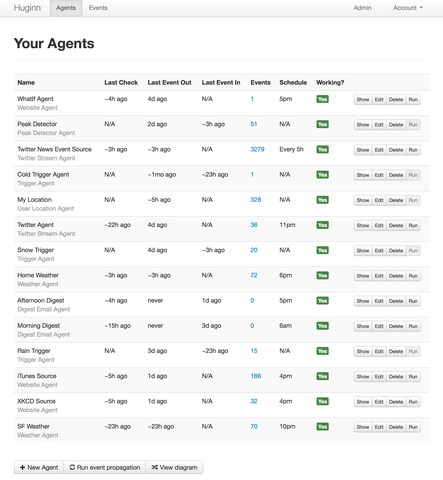 Your agents